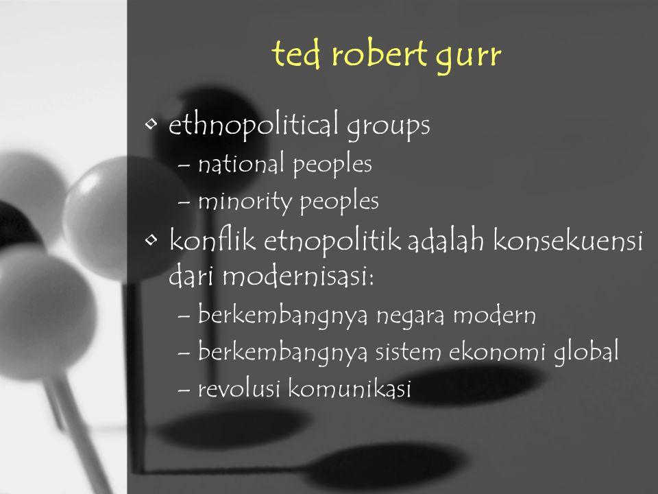 ted robert gurr ethnopolitical groups –national peoples –minority peoples konflik etnopolitik adalah konsekuensi dari modernisasi: –berkembangnya negara modern –berkembangnya sistem ekonomi global –revolusi komunikasi