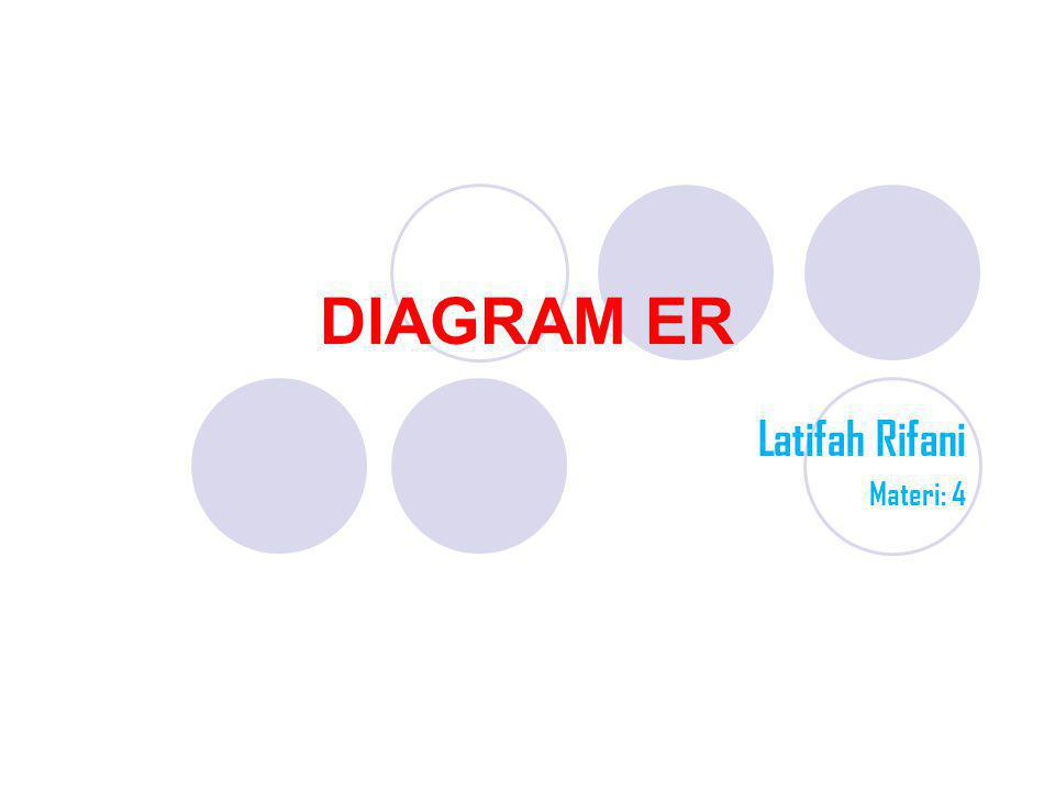 DIAGRAM ER Latifah Rifani Materi: 4