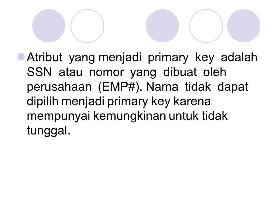 Atribut yang menjadi primary key adalah SSN atau nomor yang dibuat oleh perusahaan (EMP#). Nama tidak dapat dipilih menjadi primary key karena mempuny