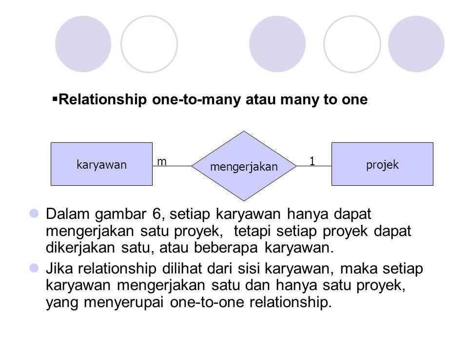 Dalam gambar 6, setiap karyawan hanya dapat mengerjakan satu proyek, tetapi setiap proyek dapat dikerjakan satu, atau beberapa karyawan. Jika relation