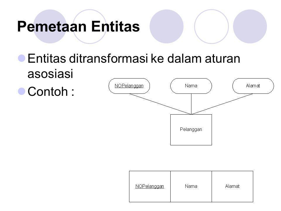 Pemetaan Entitas Entitas ditransformasi ke dalam aturan asosiasi Contoh :