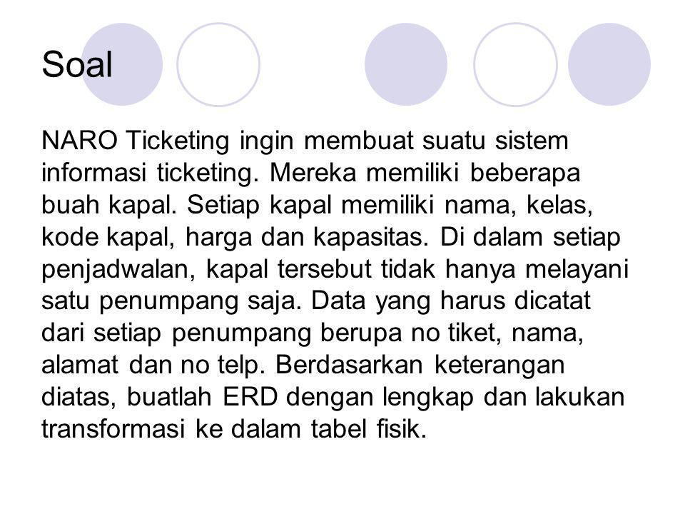 Soal NARO Ticketing ingin membuat suatu sistem informasi ticketing. Mereka memiliki beberapa buah kapal. Setiap kapal memiliki nama, kelas, kode kapal