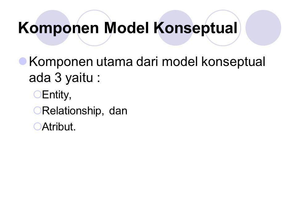 Komponen Model Konseptual Komponen utama dari model konseptual ada 3 yaitu :  Entity,  Relationship, dan  Atribut.