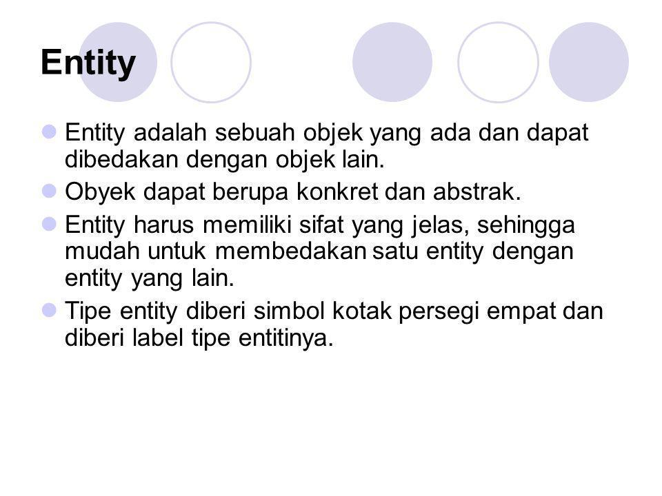 Entity Entity adalah sebuah objek yang ada dan dapat dibedakan dengan objek lain. Obyek dapat berupa konkret dan abstrak. Entity harus memiliki sifat