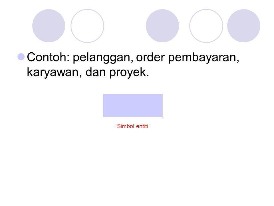 Contoh: pelanggan, order pembayaran, karyawan, dan proyek. Simbol entiti