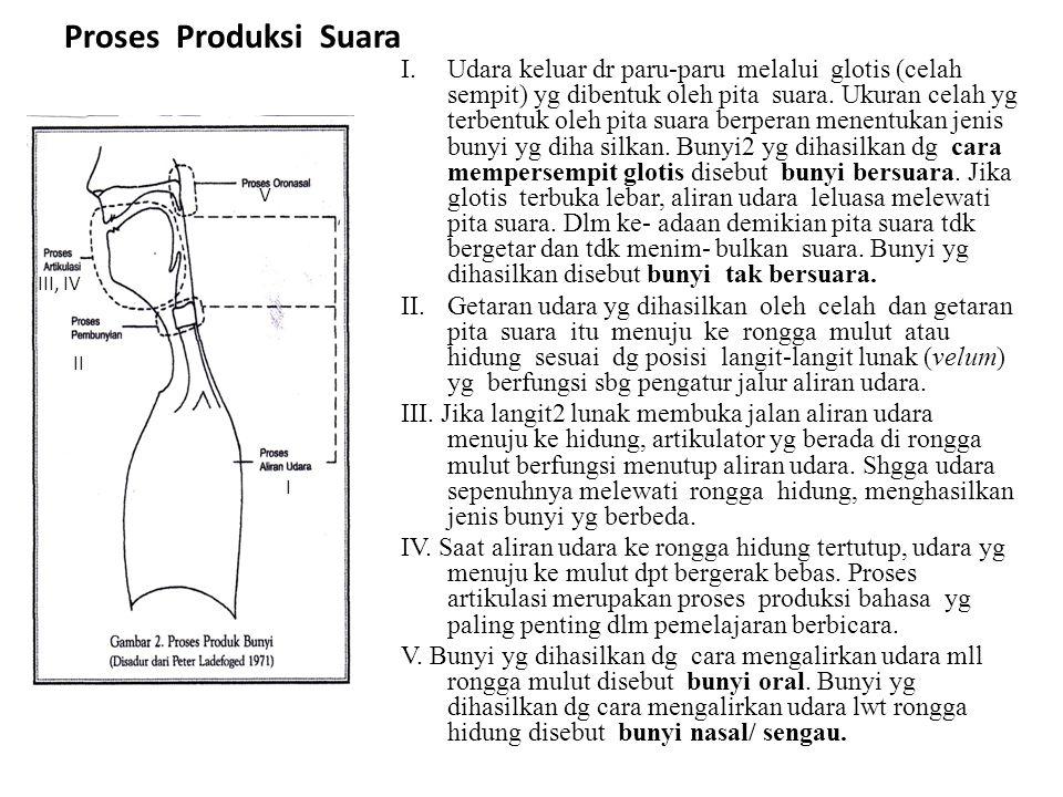 Proses Produksi Suara I.Udara keluar dr paru-paru melalui glotis (celah sempit) yg dibentuk oleh pita suara.
