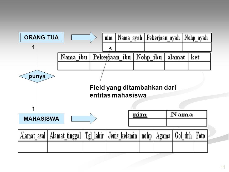 11 1 MAHASISWA punya 1 ORANG TUA Field yang ditambahkan dari entitas mahasiswa