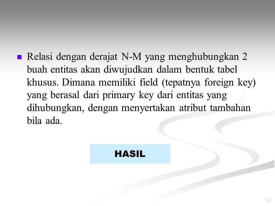 14 HASIL Relasi dengan derajat N-M yang menghubungkan 2 buah entitas akan diwujudkan dalam bentuk tabel khusus. Dimana memiliki field (tepatnya foreig