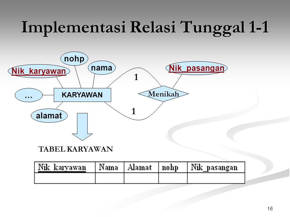 16 Implementasi Relasi Tunggal 1-1 KARYAWAN nama Nik_karyawan nohp Menikah 1 1 … Nik_pasangan alamat TABEL KARYAWAN