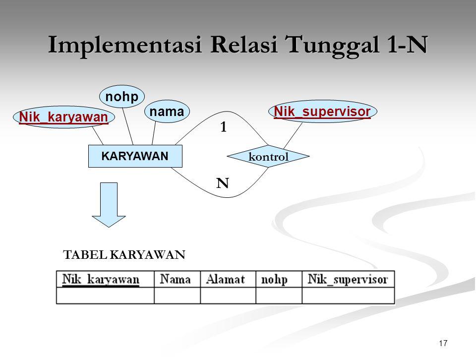 17 Implementasi Relasi Tunggal 1-N KARYAWAN nama Nik_karyawan nohp kontrol 1 N Nik_supervisor TABEL KARYAWAN