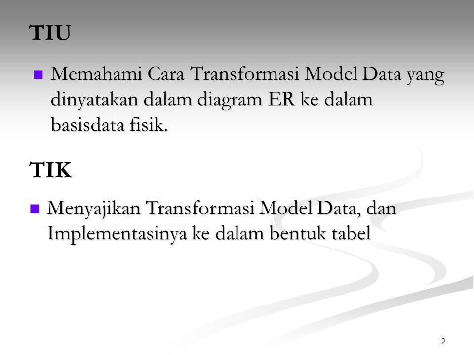 2 TIU Memahami Cara Transformasi Model Data yang dinyatakan dalam diagram ER ke dalam basisdata fisik. Memahami Cara Transformasi Model Data yang diny