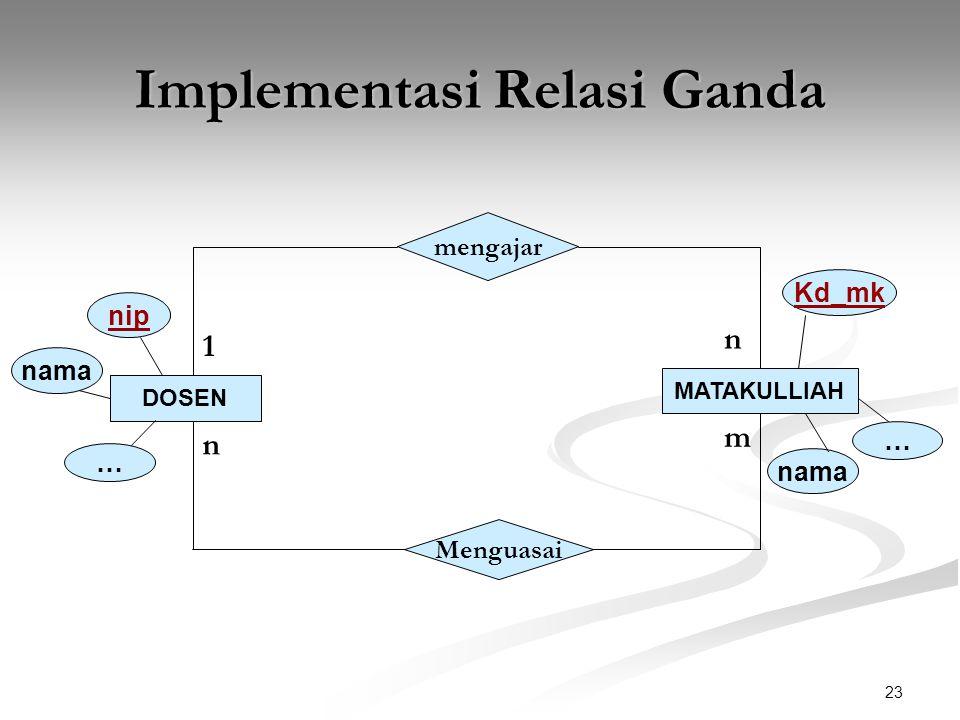 23 Implementasi Relasi Ganda DOSEN nama nip … 1 MATAKULLIAH nama n Kd_mk … mengajar Menguasai n m