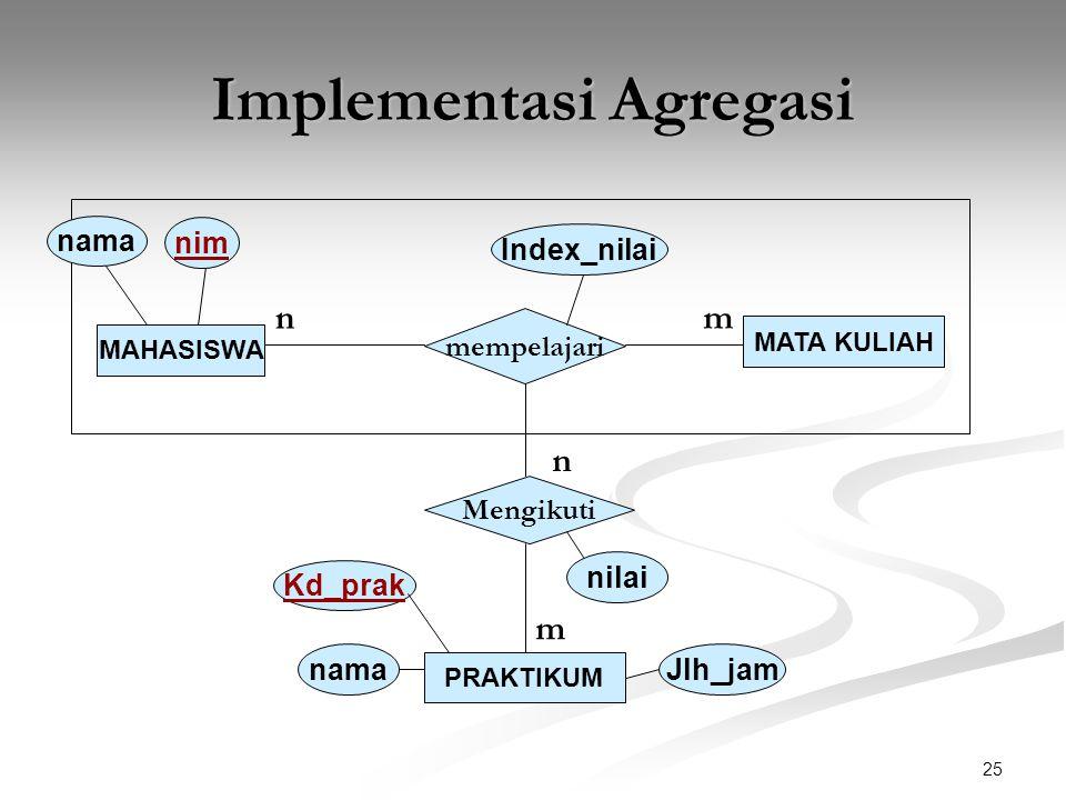 25 Implementasi Agregasi MAHASISWA nama nim MATA KULIAH PRAKTIKUM mempelajari Mengikuti nm n m Index_nilai nilai nama Kd_prak Jlh_jam