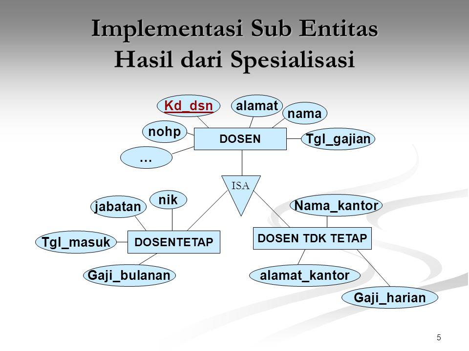 5 Implementasi Sub Entitas Hasil dari Spesialisasi DOSEN ISA DOSENTETAP DOSEN TDK TETAP nik nama Kd_dsnalamat jabatan Tgl_masuk Nama_kantor alamat_kan