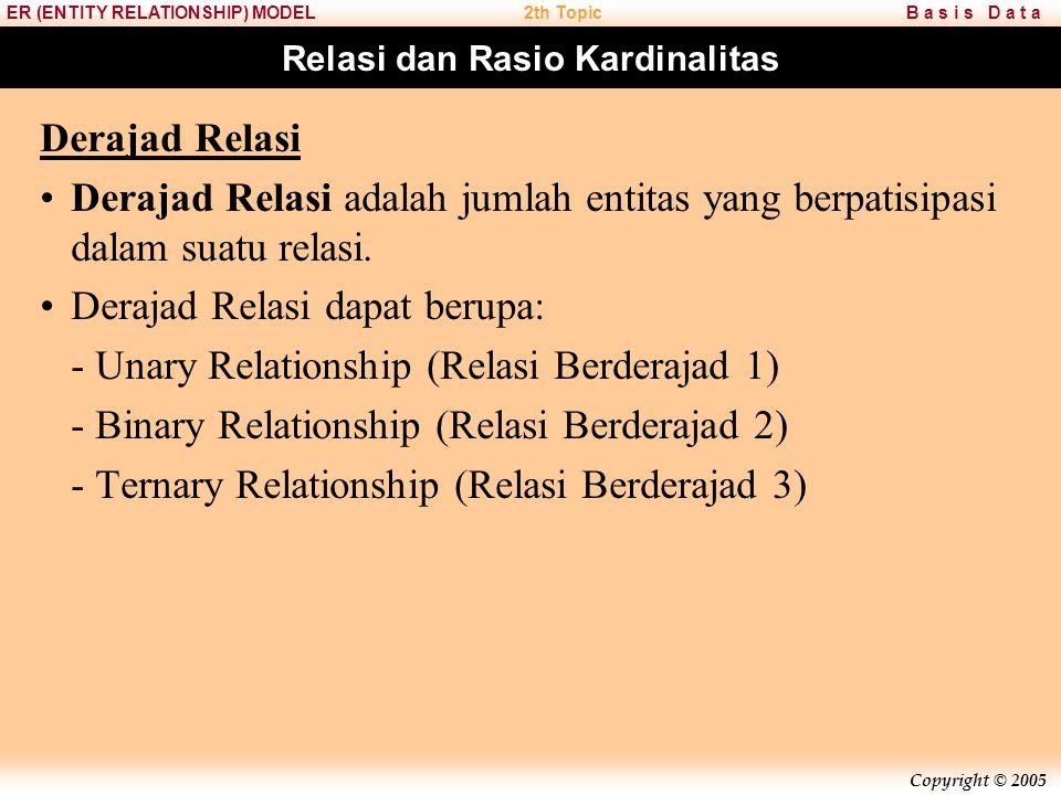 Copyright © 2005 B a s i s D a t aER (ENTITY RELATIONSHIP) MODEL2th Topic Relasi dan Rasio Kardinalitas Derajad Relasi Derajad Relasi adalah jumlah entitas yang berpatisipasi dalam suatu relasi.