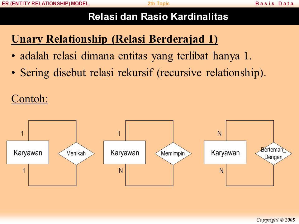 Copyright © 2005 B a s i s D a t aER (ENTITY RELATIONSHIP) MODEL2th Topic Relasi dan Rasio Kardinalitas Unary Relationship (Relasi Berderajad 1) adalah relasi dimana entitas yang terlibat hanya 1.
