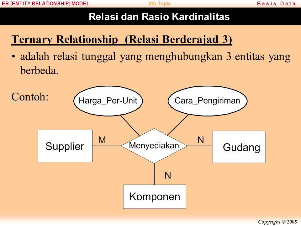 Copyright © 2005 B a s i s D a t aER (ENTITY RELATIONSHIP) MODEL2th Topic Relasi dan Rasio Kardinalitas Ternary Relationship (Relasi Berderajad 3) adalah relasi tunggal yang menghubungkan 3 entitas yang berbeda.