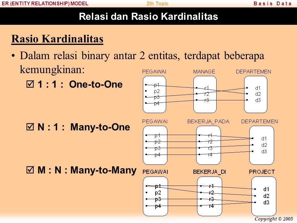 Copyright © 2005 B a s i s D a t aER (ENTITY RELATIONSHIP) MODEL2th Topic Relasi dan Rasio Kardinalitas Rasio Kardinalitas Dalam relasi binary antar 2 entitas, terdapat beberapa kemungkinan:  1 : 1 : One-to-One  N : 1 : Many-to-One  M : N : Many-to-Many