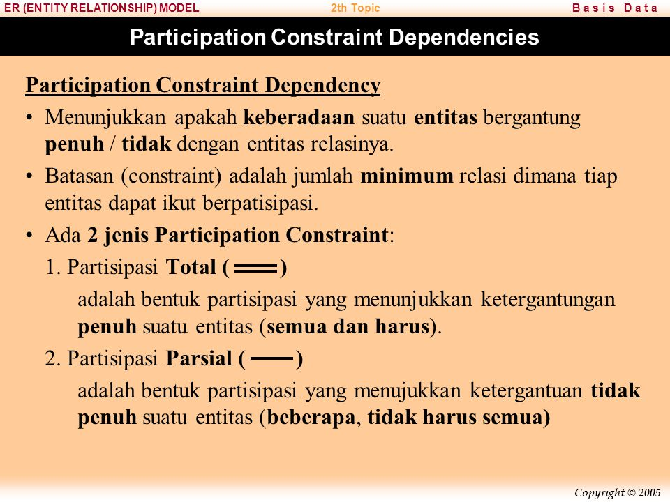 Copyright © 2005 B a s i s D a t aER (ENTITY RELATIONSHIP) MODEL2th Topic Participation Constraint Dependencies Participation Constraint Dependency Me