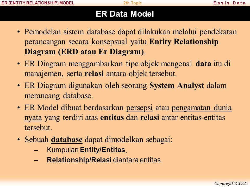 Copyright © 2005 B a s i s D a t aER (ENTITY RELATIONSHIP) MODEL2th Topic Relasi dan Rasio Kardinalitas Relasi adalah hubungan antar entitas.