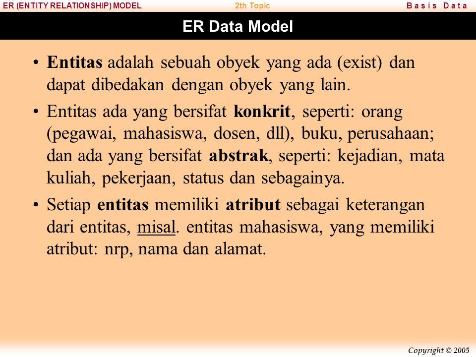 Copyright © 2005 B a s i s D a t aER (ENTITY RELATIONSHIP) MODEL2th Topic ER Data Model Entitas adalah sebuah obyek yang ada (exist) dan dapat dibedakan dengan obyek yang lain.