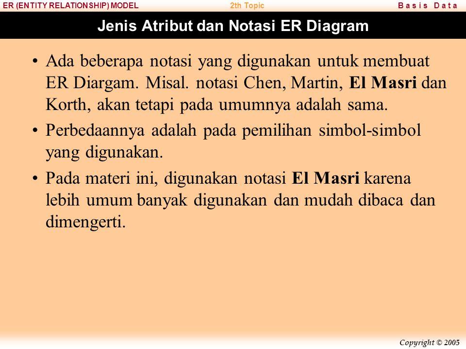 Copyright © 2005 B a s i s D a t aER (ENTITY RELATIONSHIP) MODEL2th Topic Jenis Atribut dan Notasi ER Diagram Ada beberapa notasi yang digunakan untuk membuat ER Diargam.