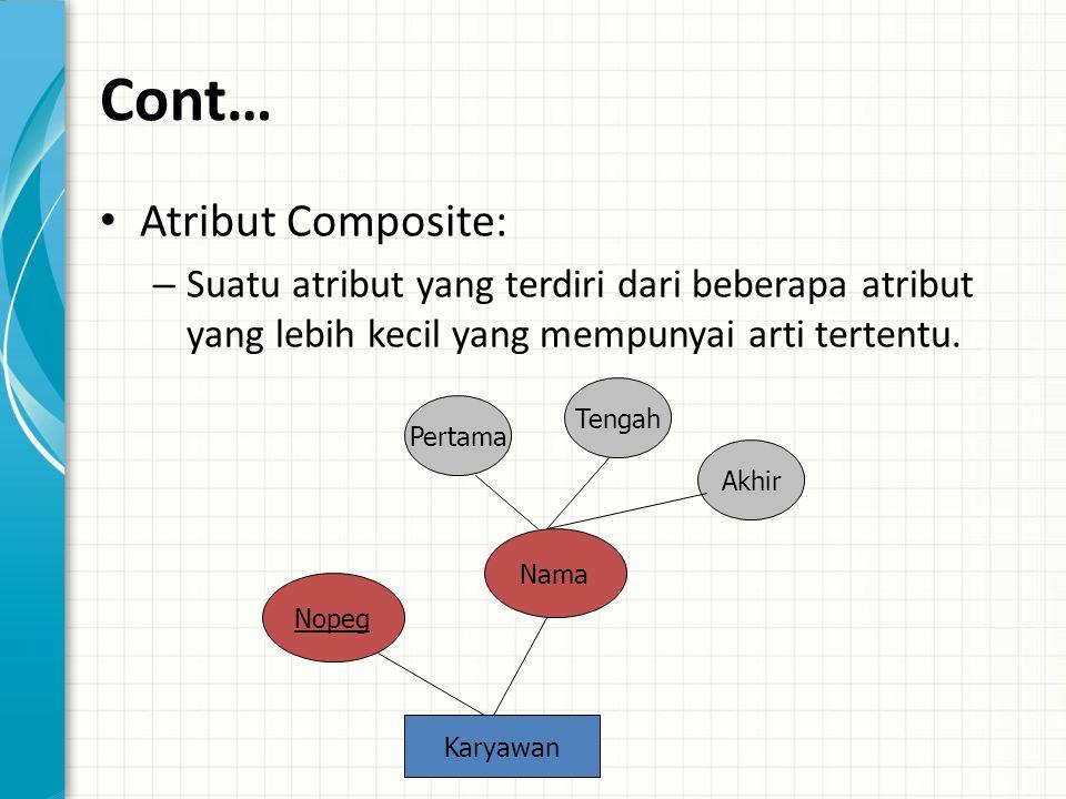 Cont… Atribut Composite: – Suatu atribut yang terdiri dari beberapa atribut yang lebih kecil yang mempunyai arti tertentu.