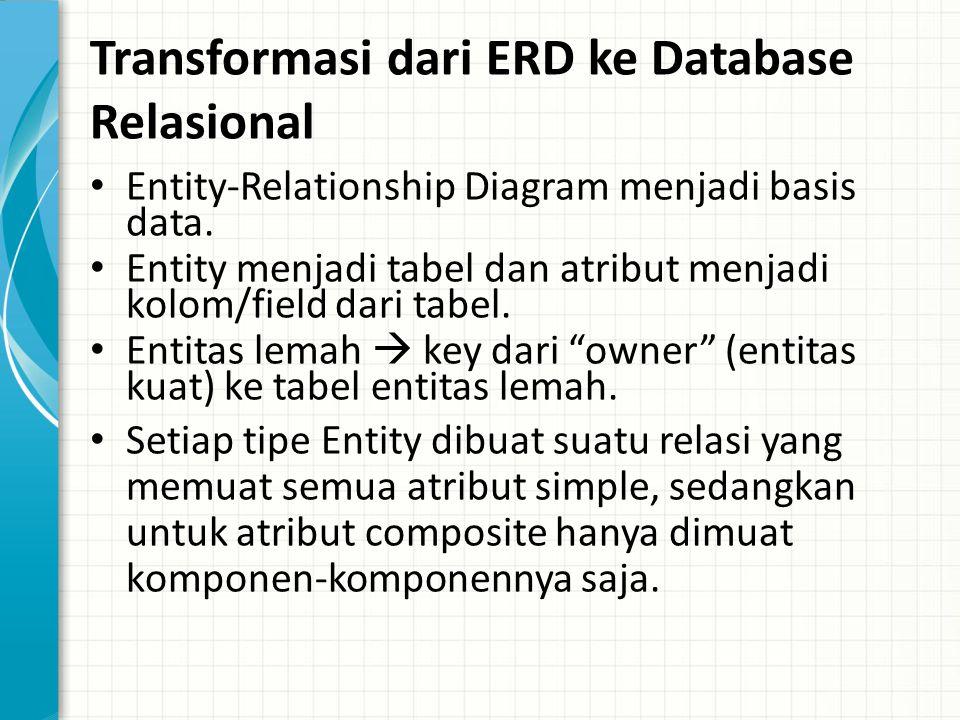 Transformasi dari ERD ke Database Relasional Entity-Relationship Diagram menjadi basis data.