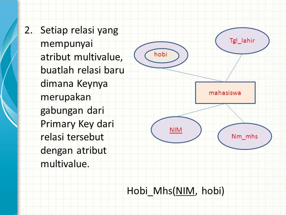 2.Setiap relasi yang mempunyai atribut multivalue, buatlah relasi baru dimana Keynya merupakan gabungan dari Primary Key dari relasi tersebut dengan atribut multivalue.