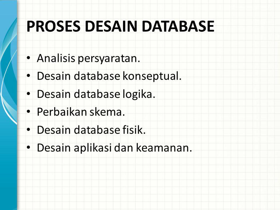 PROSES DESAIN DATABASE Analisis persyaratan.Desain database konseptual.