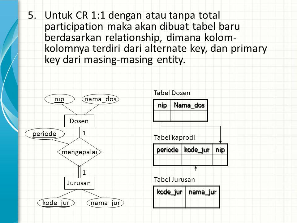 5.Untuk CR 1:1 dengan atau tanpa total participation maka akan dibuat tabel baru berdasarkan relationship, dimana kolom- kolomnya terdiri dari alternate key, dan primary key dari masing-masing entity.