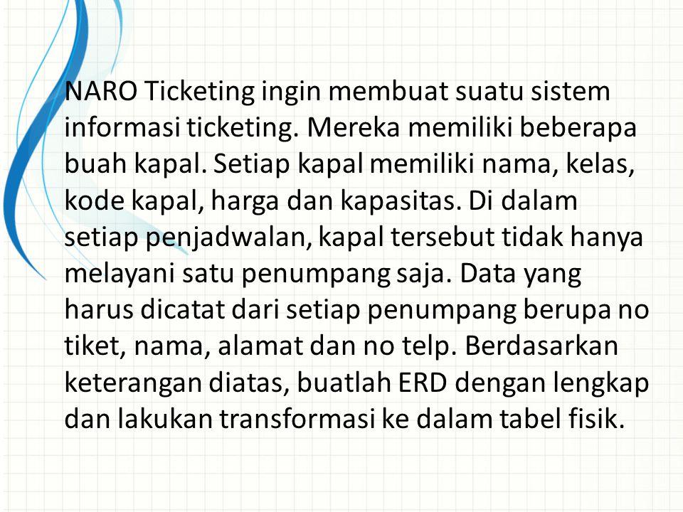 NARO Ticketing ingin membuat suatu sistem informasi ticketing.
