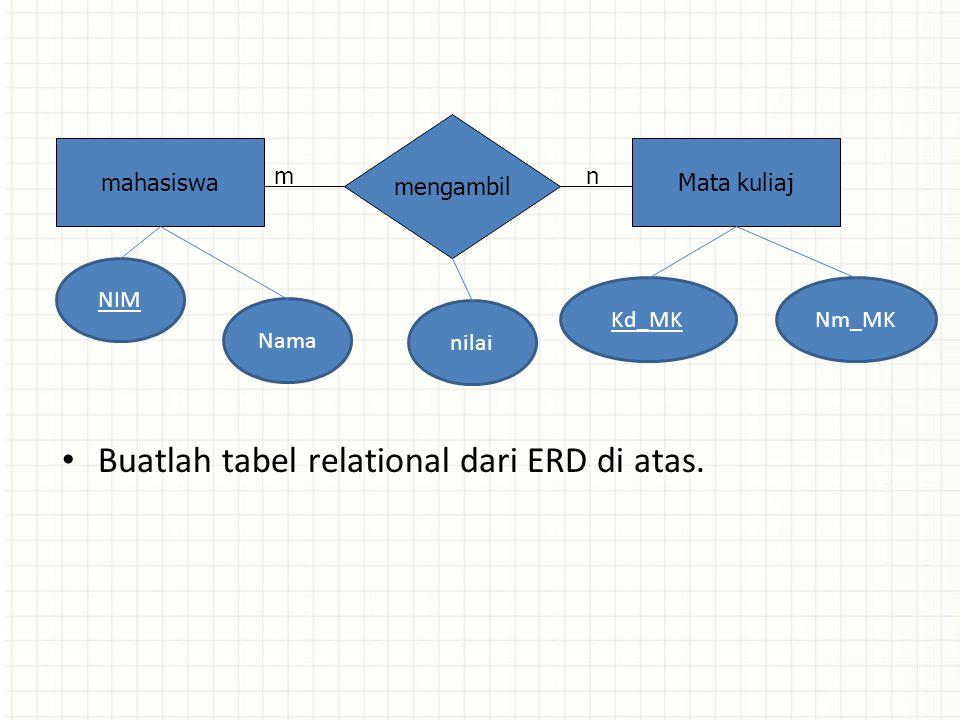 mahasiswaMata kuliaj mengambil mn NIM Nama Kd_MKNm_MK nilai Buatlah tabel relational dari ERD di atas.