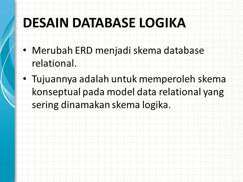 DESAIN DATABASE LOGIKA Merubah ERD menjadi skema database relational.