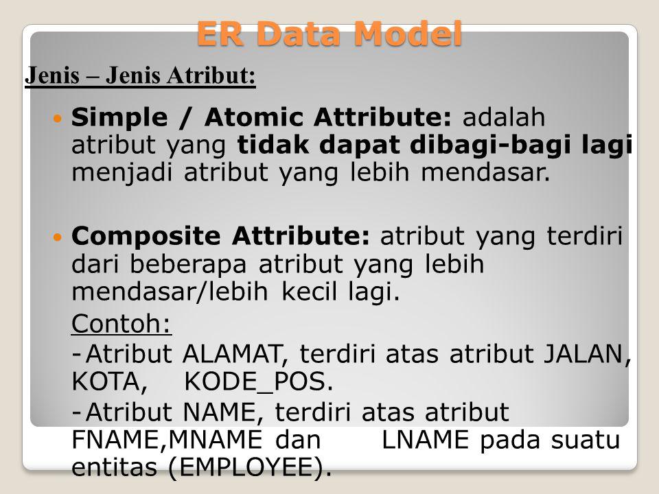 ER Data Model Simple / Atomic Attribute: adalah atribut yang tidak dapat dibagi-bagi lagi menjadi atribut yang lebih mendasar. Composite Attribute: at