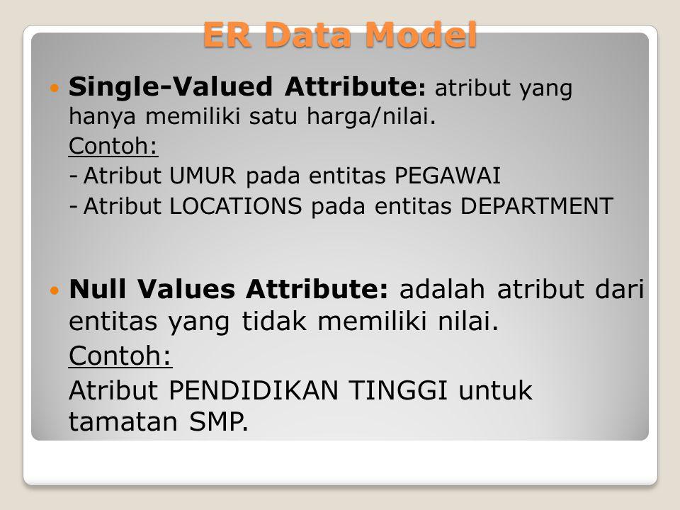 ER Data Model Single-Valued Attribute : atribut yang hanya memiliki satu harga/nilai. Contoh: -Atribut UMUR pada entitas PEGAWAI -Atribut LOCATIONS pa