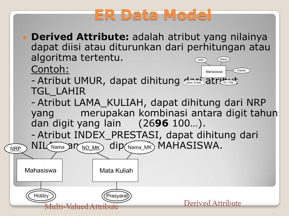 ER Data Model Derived Attribute: adalah atribut yang nilainya dapat diisi atau diturunkan dari perhitungan atau algoritma tertentu. Contoh: -Atribut U