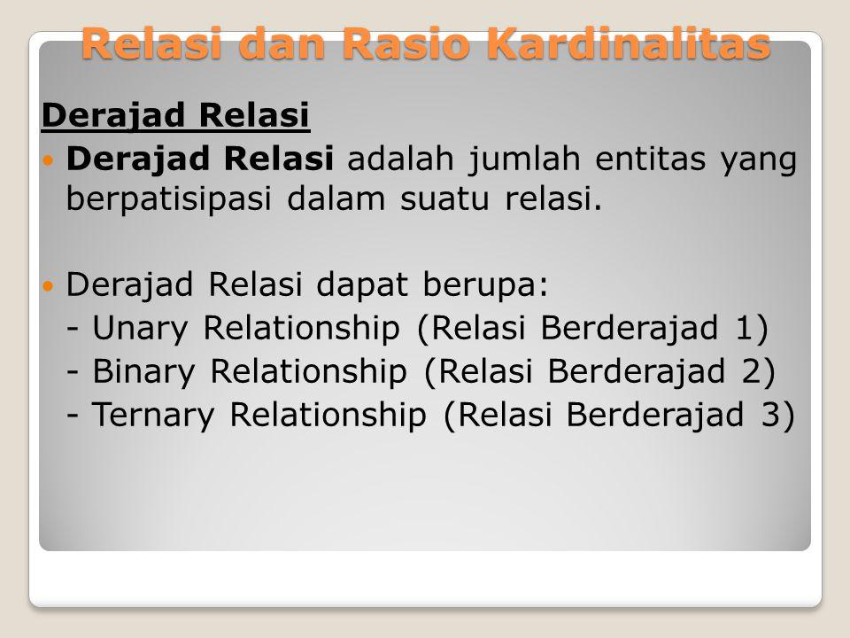 Relasi dan Rasio Kardinalitas Derajad Relasi Derajad Relasi adalah jumlah entitas yang berpatisipasi dalam suatu relasi. Derajad Relasi dapat berupa:
