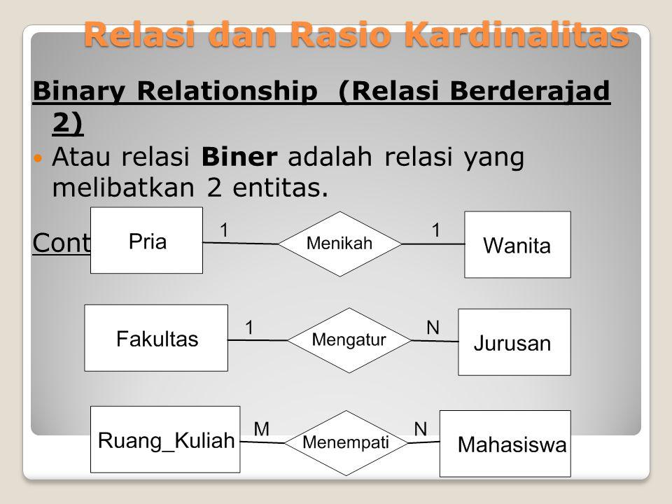 Relasi dan Rasio Kardinalitas Binary Relationship (Relasi Berderajad 2) Atau relasi Biner adalah relasi yang melibatkan 2 entitas. Contoh: