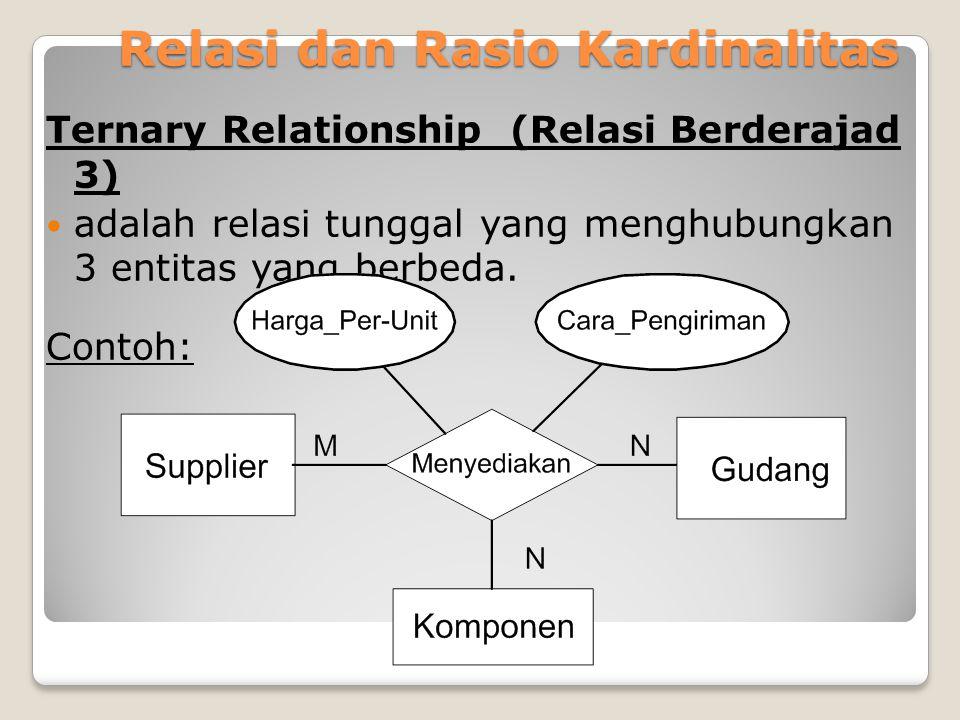 Relasi dan Rasio Kardinalitas Ternary Relationship (Relasi Berderajad 3) adalah relasi tunggal yang menghubungkan 3 entitas yang berbeda. Contoh: