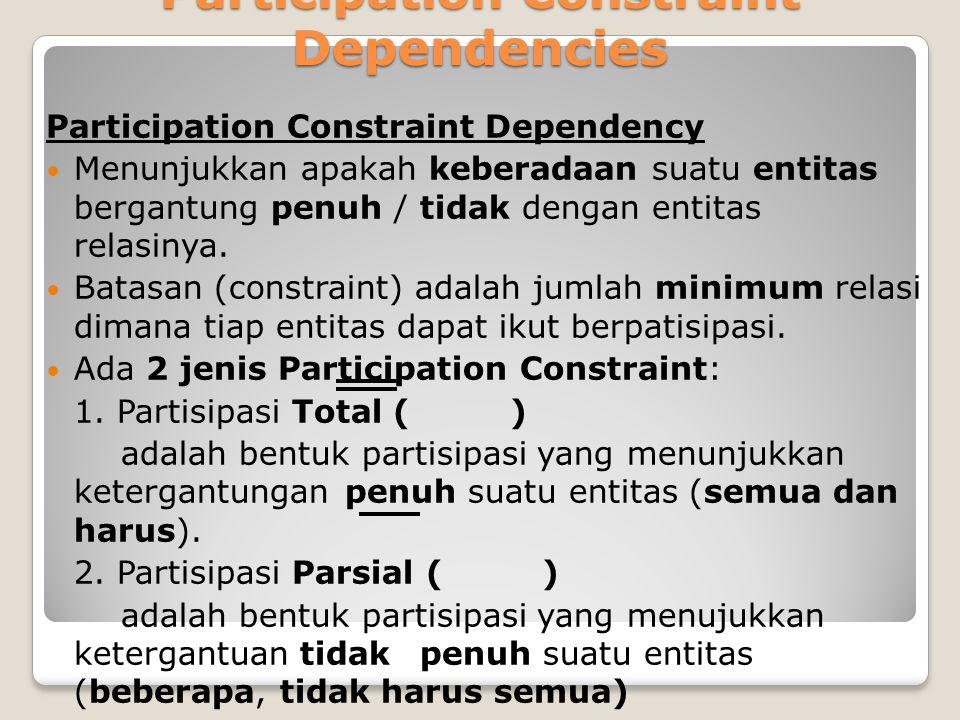 Participation Constraint Dependencies Participation Constraint Dependency Menunjukkan apakah keberadaan suatu entitas bergantung penuh / tidak dengan