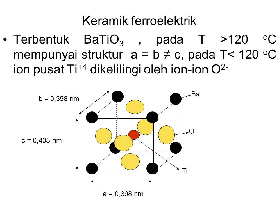 Isolator keramik Electrical porcelain : ρ = 10 11 – 10 13 Ω-m, dielectric strength = 2-12 kV/mm, kontanta dielektrik k = 6 (untuk f = 60 Hz), los fact
