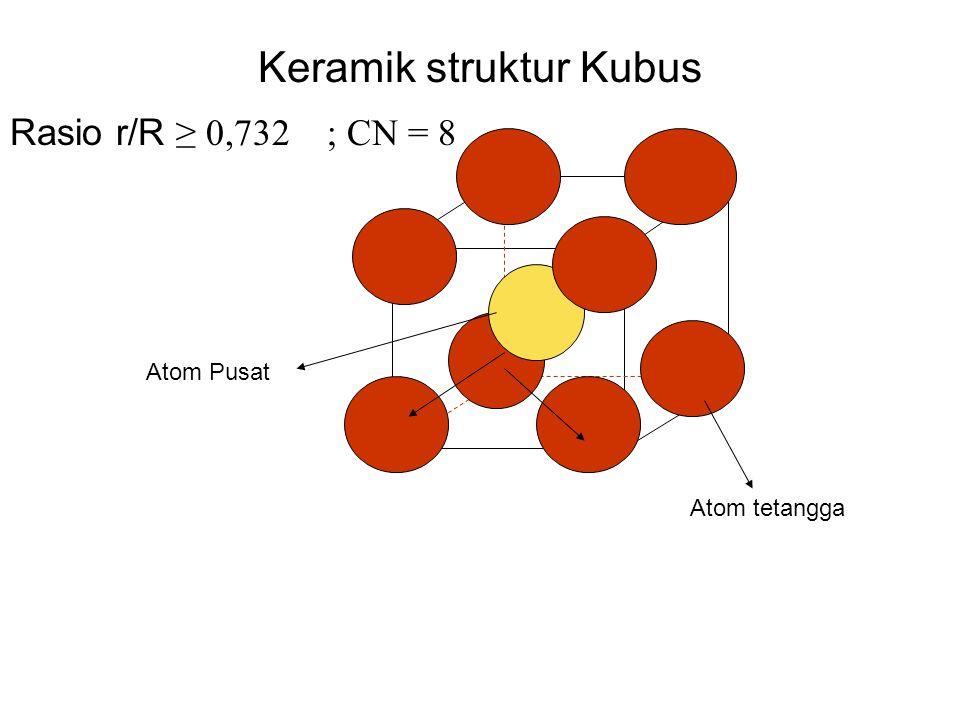 BAHAN KERAMIK Struktur Kristal Keramik Disposisi ion : Sudut Kubus, rasio jari-jari kation dgn anion ≥ 0,732 Sudut octahedron, rasio jari-jari kation