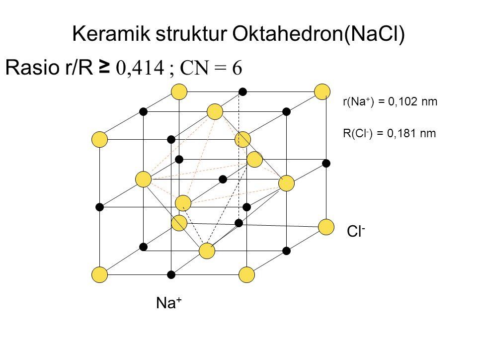 Rasio radius triangle AD = R + r;cos 30 o = AE/AD = R/(R + r) = 0,866 R = 0,866 (R + r) r/R = 0,155 Prediksi bilangan koordinasi (CN) CsCl, r(Cs + ) =