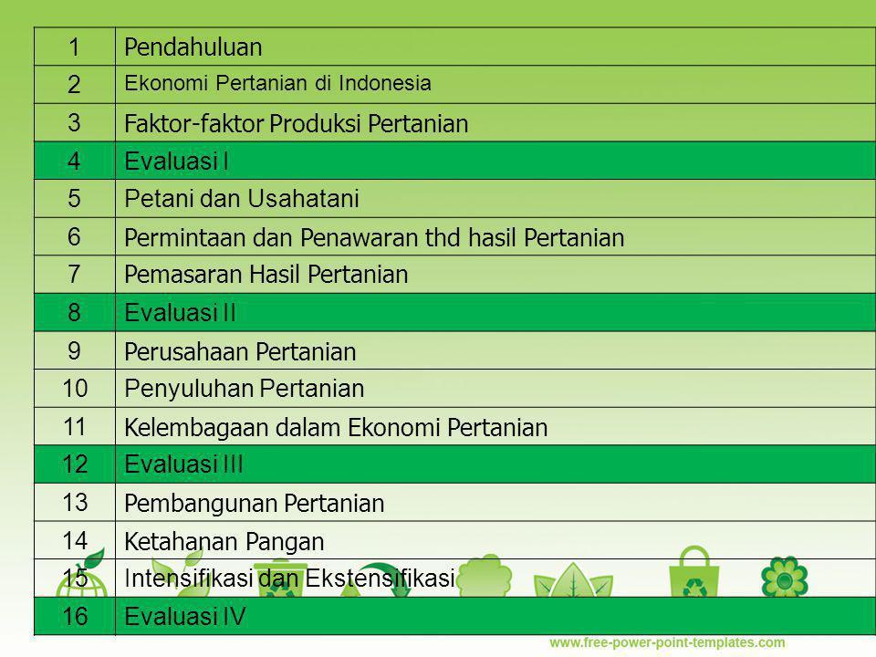 umi/EkoPer/1.Pendahuluan 1 Pendahuluan 2 Ekonomi Pertanian di Indonesia 3 Faktor-faktor Produksi Pertanian 4Evaluasi I 5Petani dan Usahatani 6 Permint
