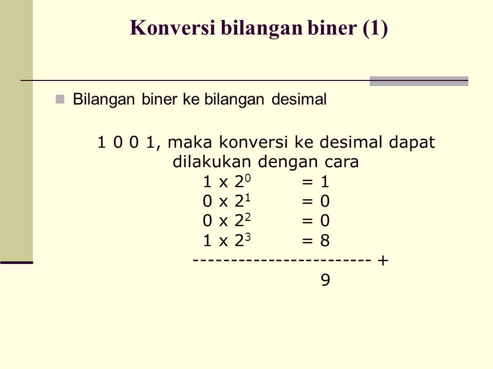 Konversi bilangan biner (1) Bilangan biner ke bilangan desimal 1 0 0 1, maka konversi ke desimal dapat dilakukan dengan cara 1 x 2 0 = 1 0 x 2 1 = 0 0