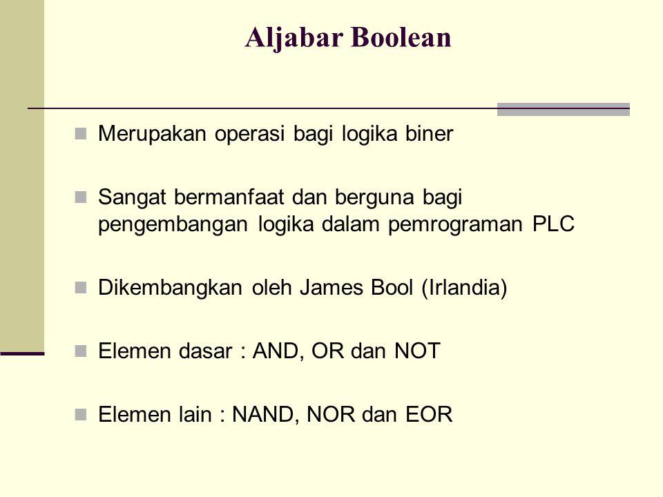 Aljabar Boolean Merupakan operasi bagi logika biner Sangat bermanfaat dan berguna bagi pengembangan logika dalam pemrograman PLC Dikembangkan oleh Jam