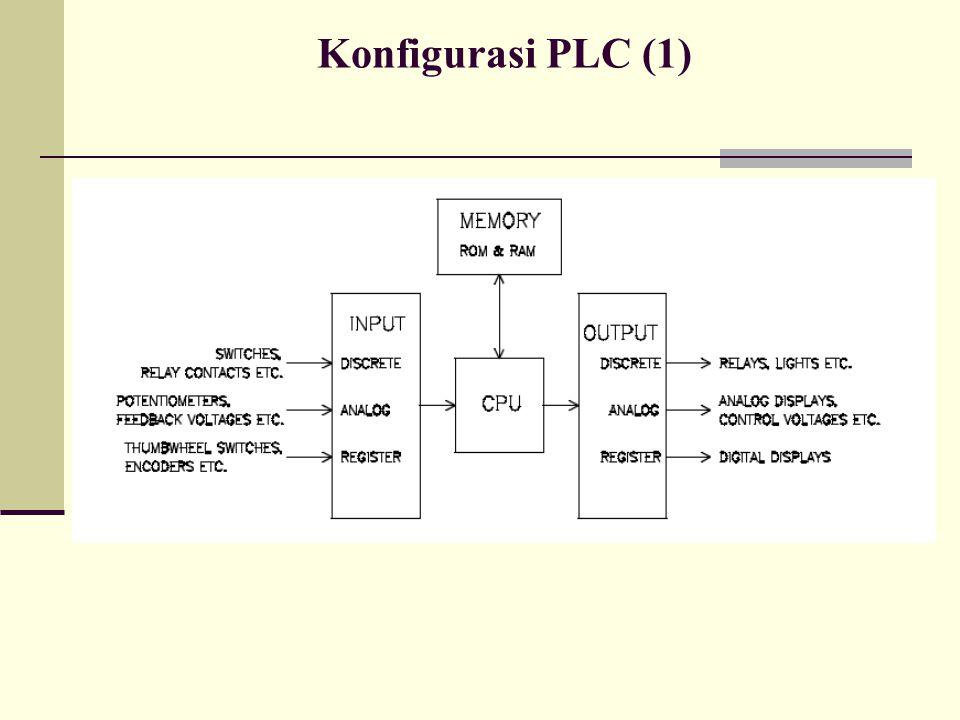 Konfigurasi PLC (1)