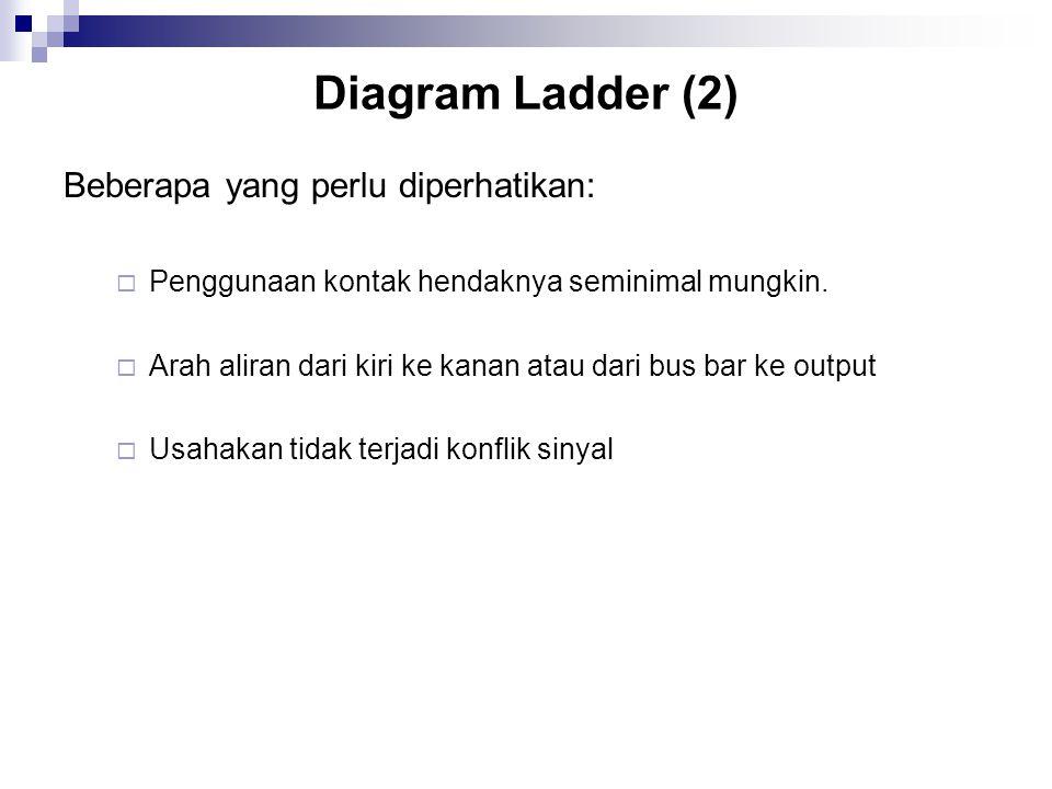 Diagram Ladder (2) Beberapa yang perlu diperhatikan:  Penggunaan kontak hendaknya seminimal mungkin.  Arah aliran dari kiri ke kanan atau dari bus b