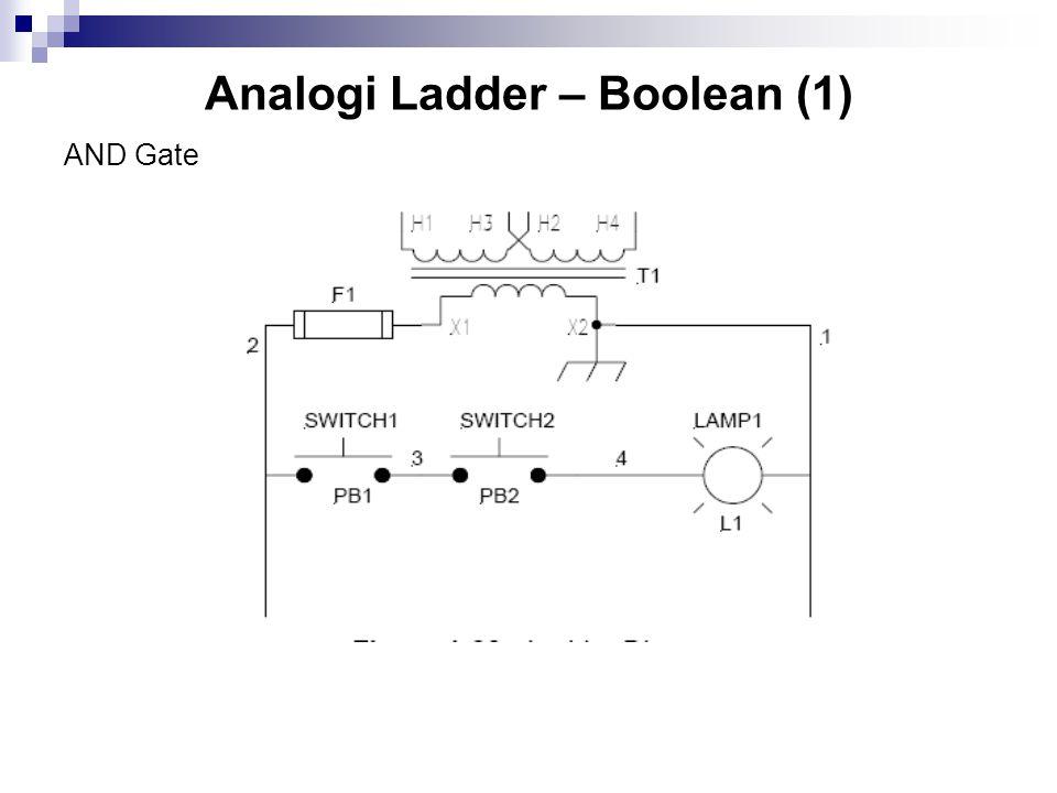 Analogi Ladder – Boolean (1) AND Gate